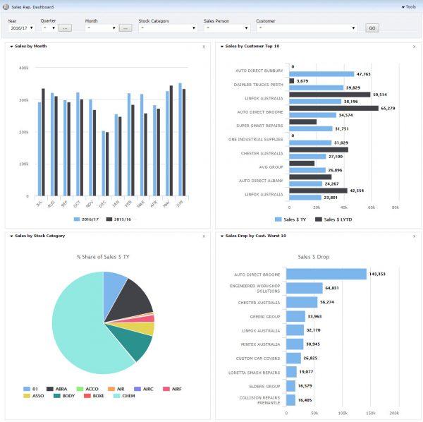 Triumph ERP Business Intelligence screenshot sample 1240x1235 2017