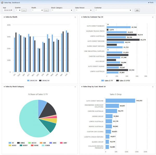 Triumph ERP Business Intelligence screenshot sample 1240x1235 2
