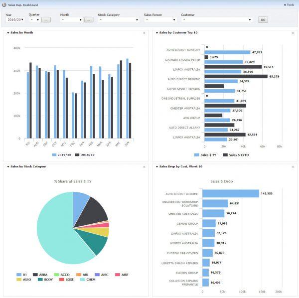 Triumph ERP Business Intelligence screenshot sample 1240x1235