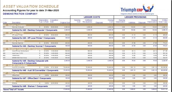 Asset Valuation Schedule